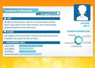 User Interface Persona Design