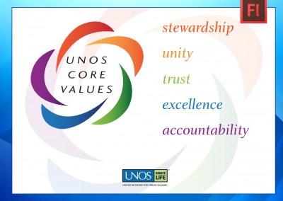 Flash Screensaver for UNOS